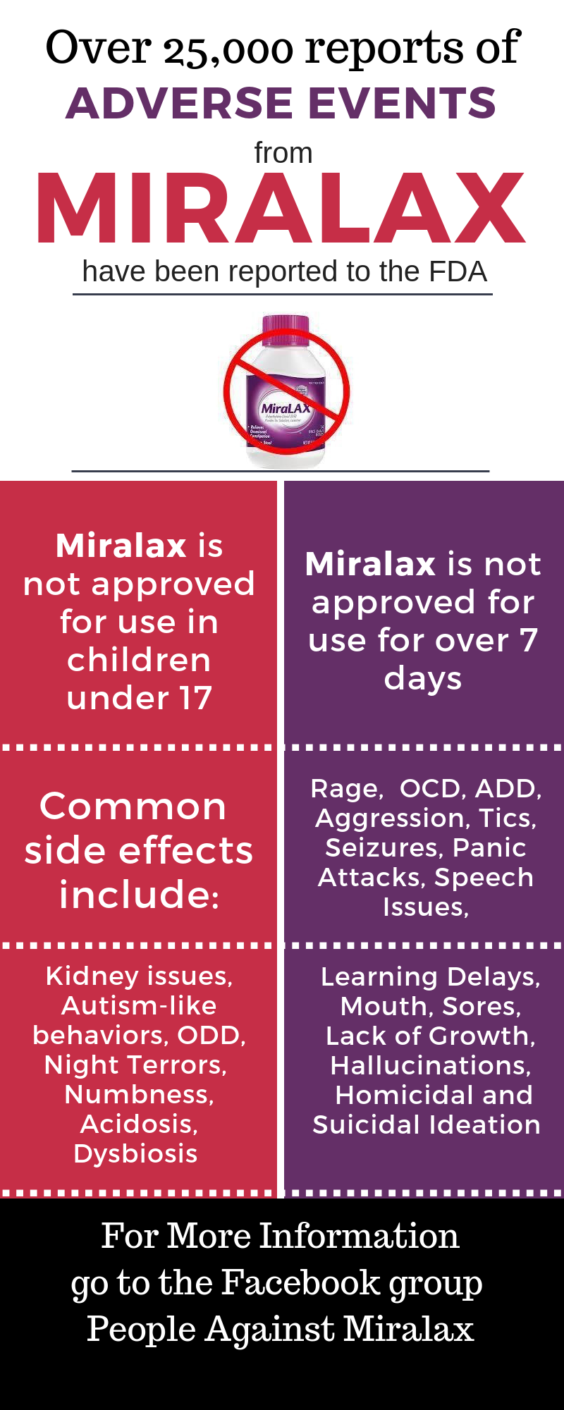 Can I take Miralax at 4 times the daily dose forever? - Quora