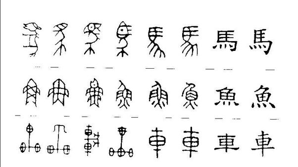 How Have Chinese Characters Evolved Since They Were Originally