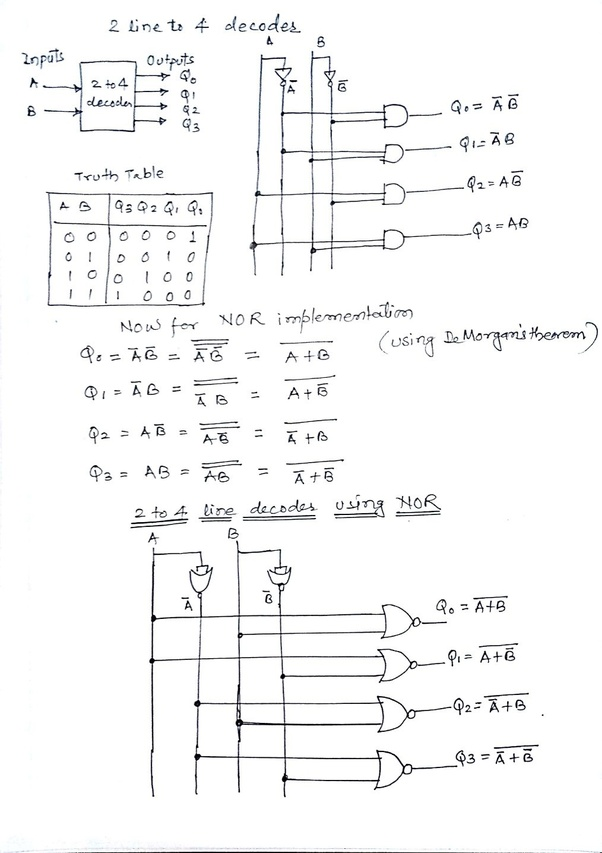 logic diagram of 1 to 4 demultiplexer how could i design a 2 to 4 line demultiplexer or decoder using  4 line demultiplexer or decoder using