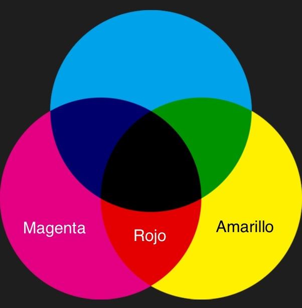 que color sale entre amarillo y rojo