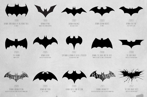 The Batman Logo Changed From 1940 A Man In Cape To 1993 When It Looked Like Star Wars Drone 2012 Symbol Thatreally Is Kind Of Unrecognizable
