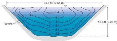 Why are canals made with trapezoidal cross section? - Quora