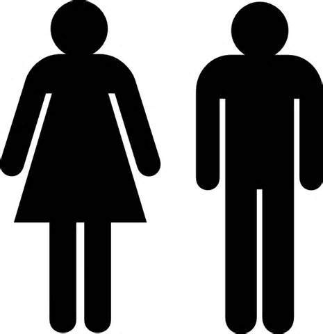 What Is Your Opinion On Gender Neutral Bathrooms For Use By