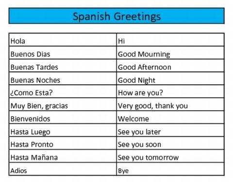 What is the meaning of spanish farewell hasta la vista quora note to know more information click here learn spanish in delhi spanish courses in delhi spanish institutes in delhi spanish courses in delhi m4hsunfo
