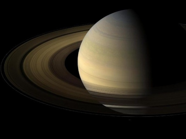 What Are The Results Of Retrograde Saturn In A Birth Chart Quora
