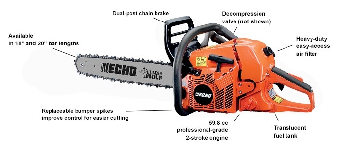 4 Stroke Chainsaw | 2020 Upcoming Car Release
