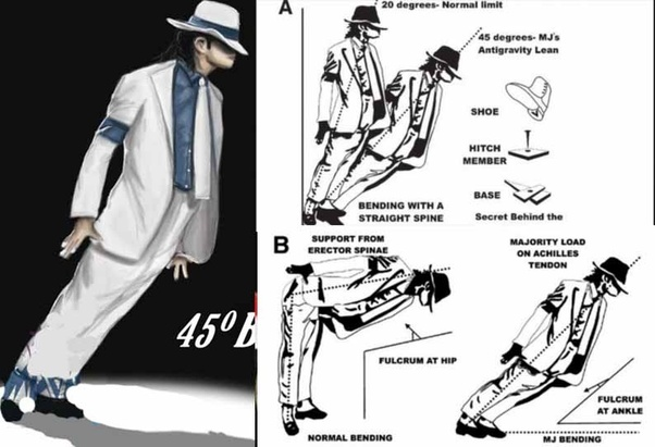 In which songs did Michael Jackson lean? - Quora