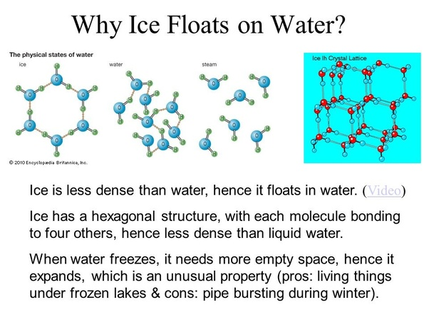 When Ice Melts Does Its Volume Increase Or Decrease Quora