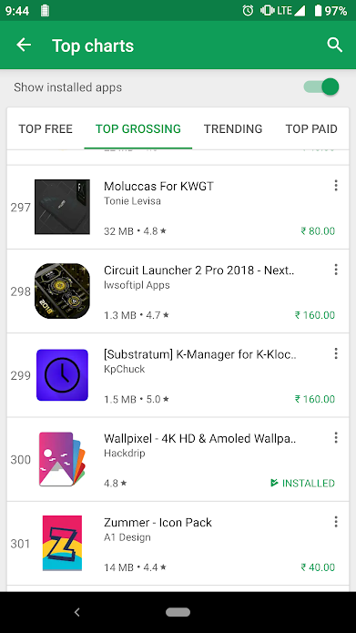 What is 'top grossing' in the Google Play Store? - Quora
