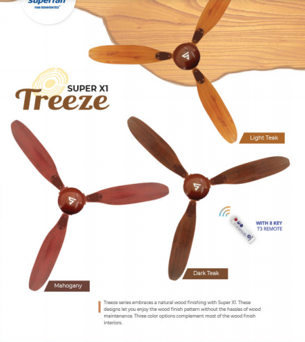 What Are Some Modern And Unique Ceiling Fans Quora
