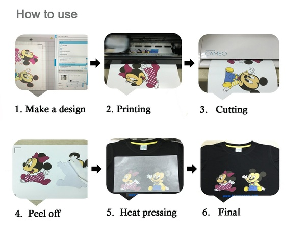 do you know how to use t shirt transfer paper quora