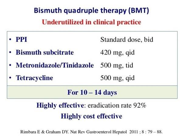 Gastritis Quora