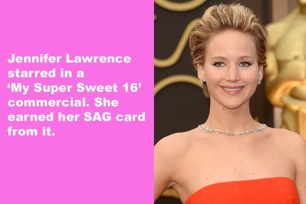 Celebrity Facts - Fun Facts - Get Your Daily Dose of ...