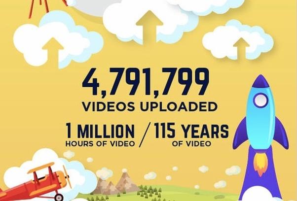 Porn hub cartoon Videos