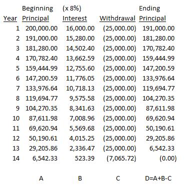 Compound interest (ci) formulas & calculator.