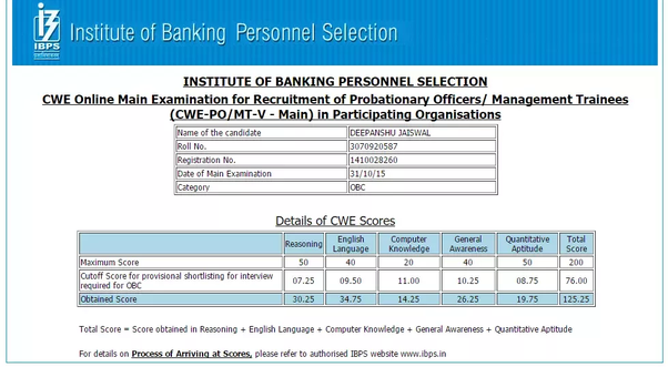Banking Awareness For Ibps Clerk 2013 Pdf