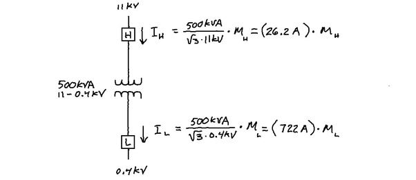 How to calculate to get the right VCB for a 500 kVA