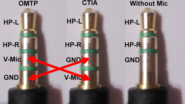 How strong is 3.55mm audio jack? - Quora