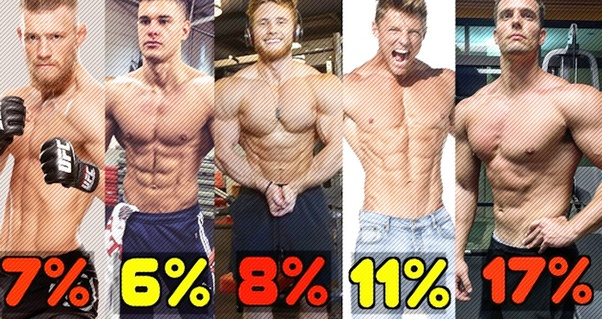 How to cut body fat percentage reddit