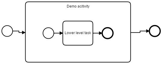 Is there any freefreemium v low cost software for creating flow serious bpmn tools will definitely support this kind of interaction i personally use ccuart Image collections