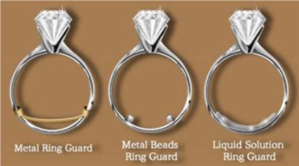 resize the ring