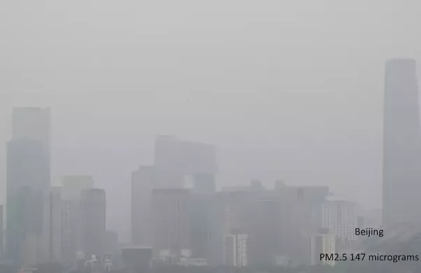 How Bad Is Air Pollution In Shenzhen Compared To Other
