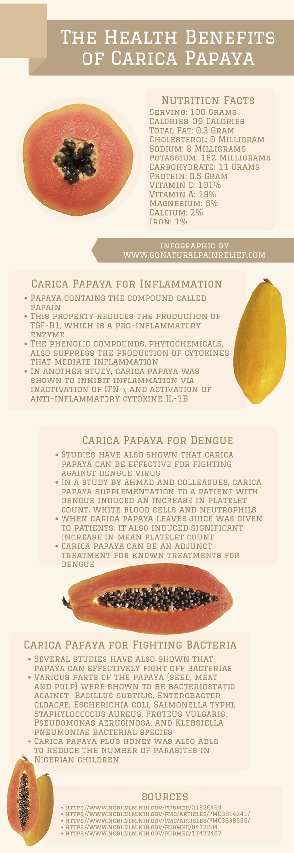 carica papaya leaves as treatment for