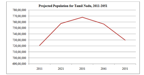 Why do non-Tamilians feel unwelcomed in Tamil Nadu? - Quora