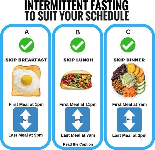 diet while intermittent fasting