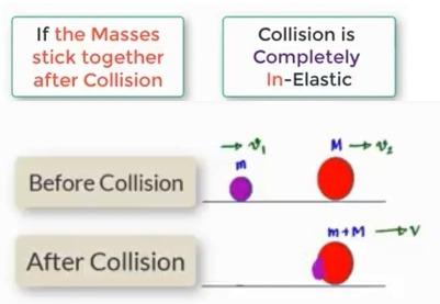 What Is A Super Elastic Collision Quora