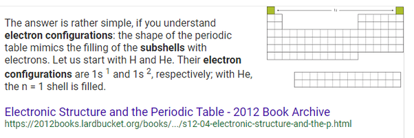 Why is the chart for the periodic table of elements shaped that way my answer is that it mimics the electron shell configurations each row is another shell orbit of electrons the out shells have room for more electrons so urtaz Image collections