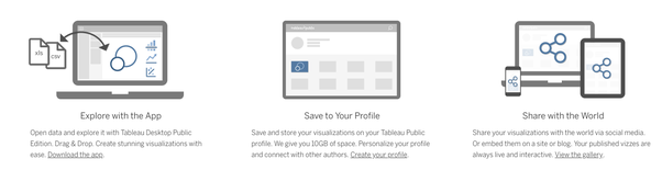 What is Tableau Public in Tableau Tool? - Quora