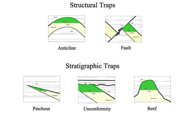 online Mathematical methods for physicists: