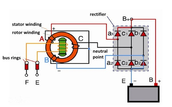 What is the purpose of exciter in generator? - Quora Katolight Generator Wiring Diagram Control Connection on