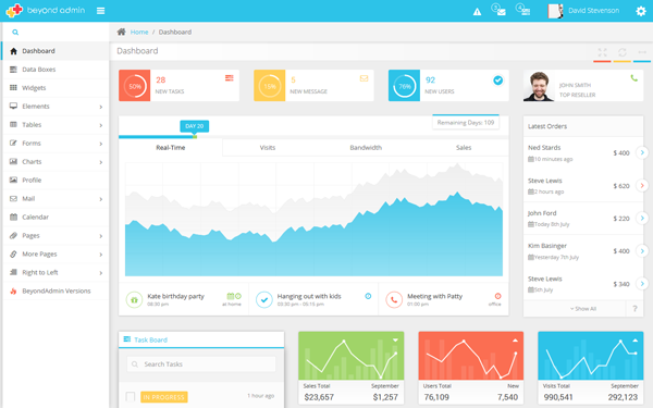 What Are Good Dashboard Templates With Angularjs Quora