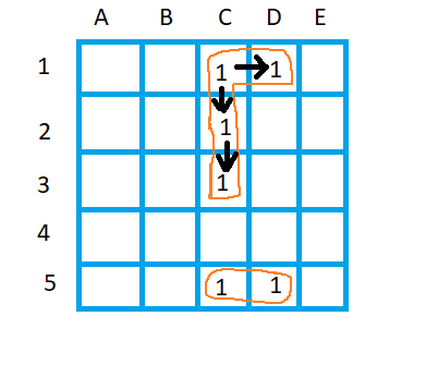 What is an efficient algorithm to find an island of connected 1s in