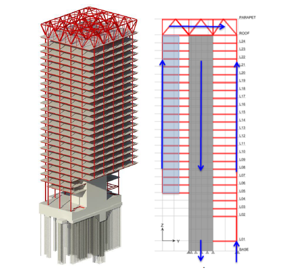 Is It Possible To Construct A Column On A Slab Without An