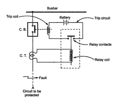 Incredible What Is The Trip Circuit Of A Circuit Breaker Quora Wiring 101 Cranwise Assnl