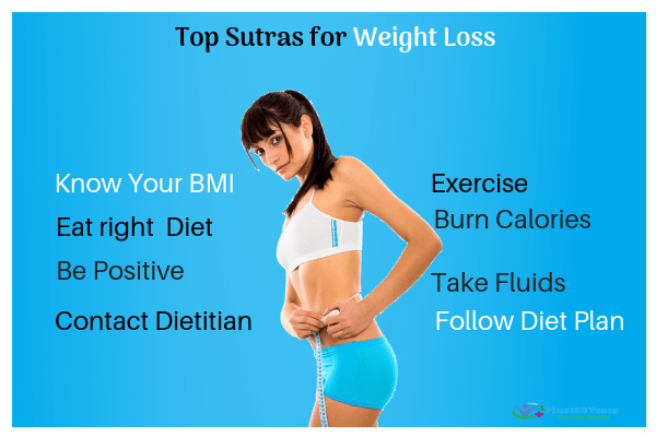 What Is The Easiest And Most Efficient Way To Lose Weight Quora