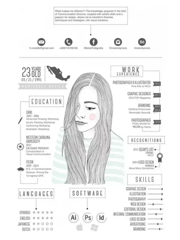 what are the most visually creative resumes you u0026 39 ve seen