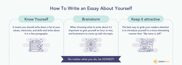 How to write a tell me about yourself essay for university quora an essay about yourself should answer 6 simple questions solutioingenieria Image collections