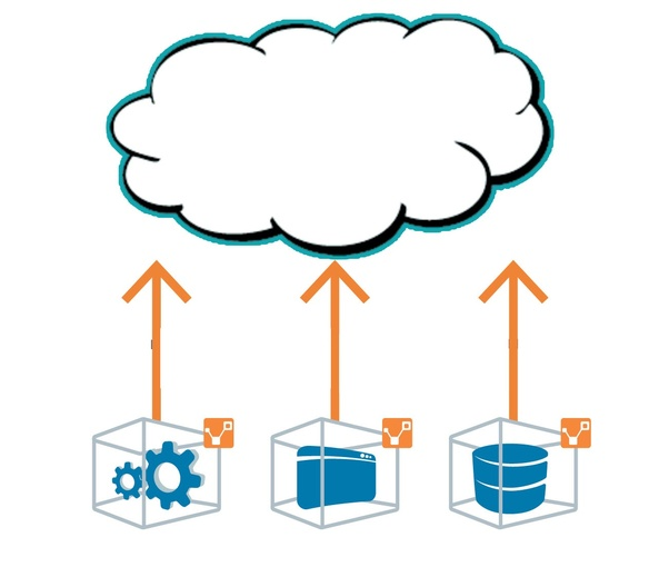 Which company provides the service of cloud migration in
