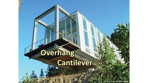 What Is The Difference Between Overhanging Beam And