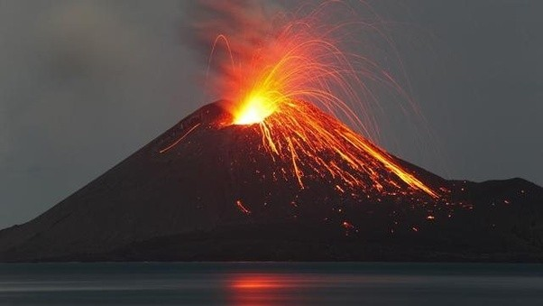 What Are The Names Of The Different Types Of Volcanoes Quora