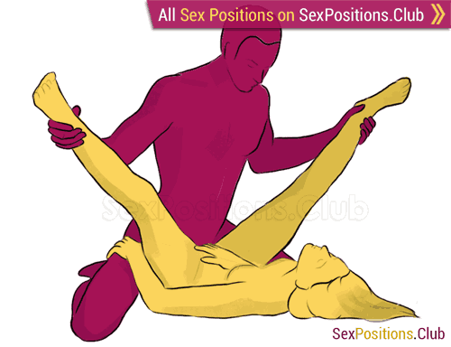 Sex positions that women enjoy