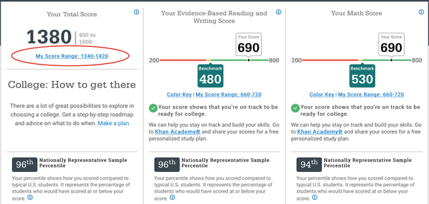 what would you say are the different tiers of sat scores