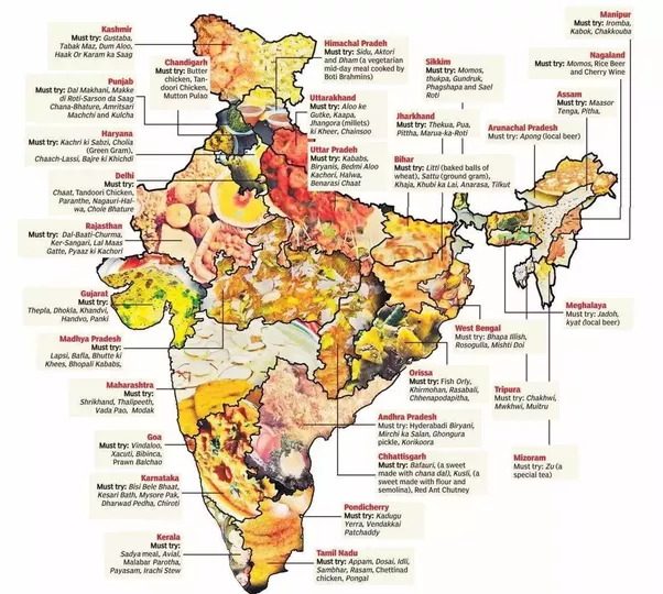 What is the speciality of India? - Quora