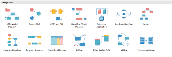 What Is A System Flow Diagram In Software Engineering