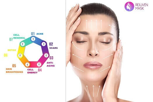 Are Led Light Therapy Masks Safe To Use Quora