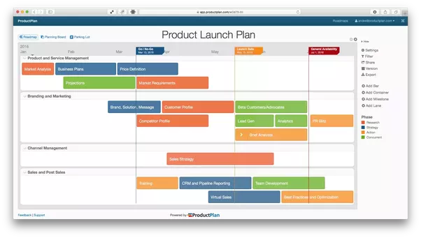 What is an example of a product roadmap? - Quora